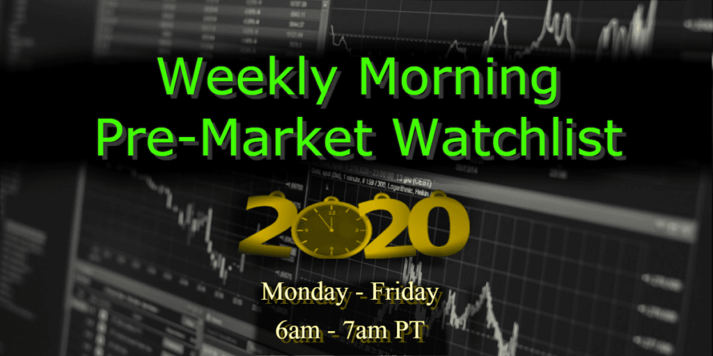 Pro's Top 5 Stocks To Watch For Tues., Dec. 31, 2019: AMZN, WBAI