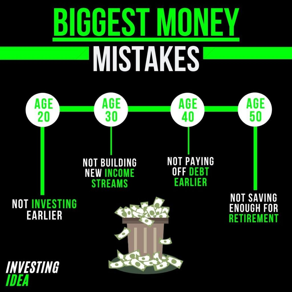 When did you start Investing? - Do you agree? - Thoughts? - - Follow  -  ...