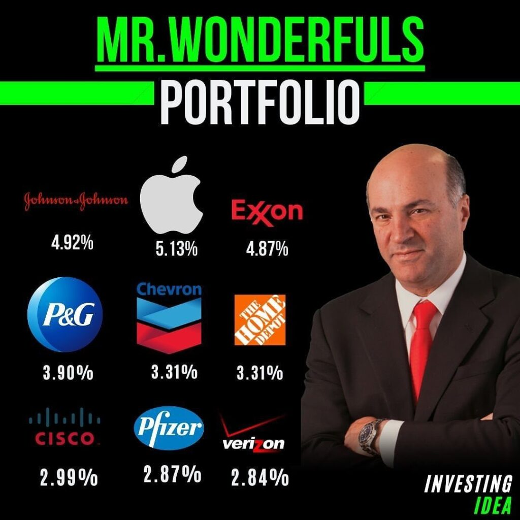 What does your portfolio consist of? - Thoughts? -                           ...