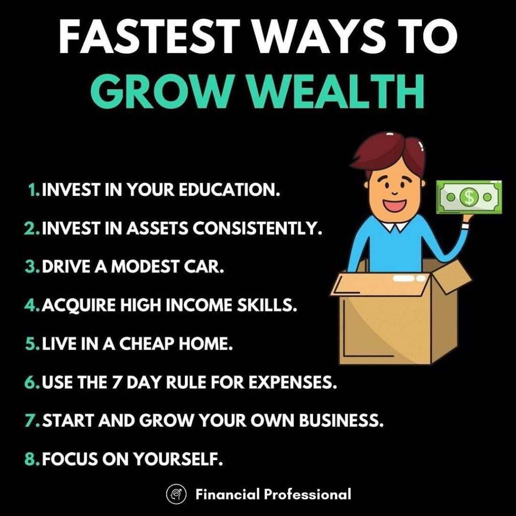 Quickest ways to increase your net-worth ...