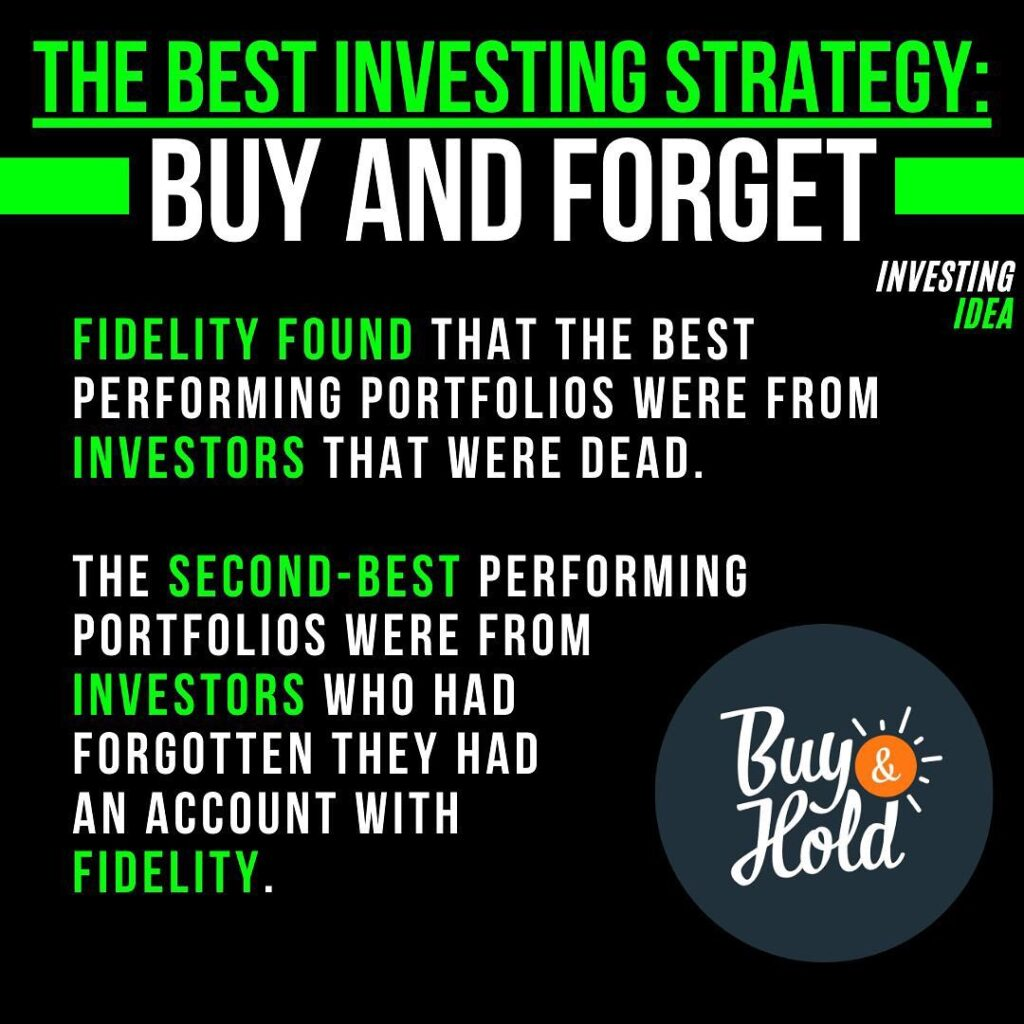 Long term Investing. - Do you agree? - Thoughts? - - Follow  -  ...