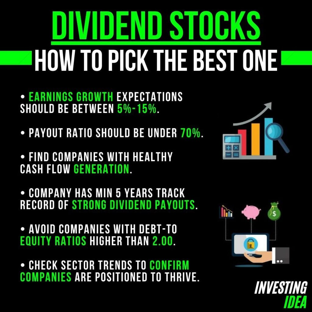 Which Dividend stocks do you own? - Do you agree? - Thoughts? - - Follow  -  ...