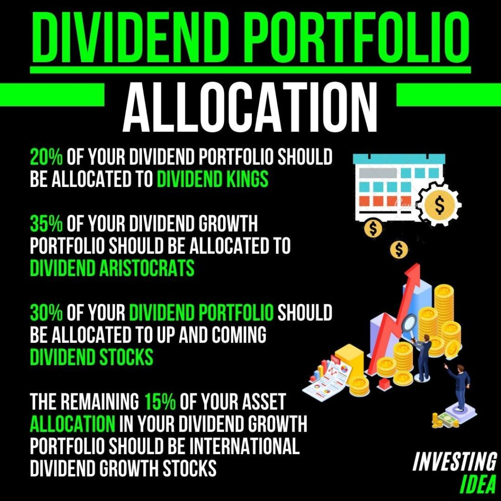What Dividend stocks do you hold? - Thoughts? - - Follow  -  ...