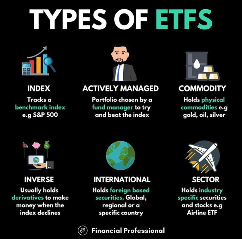 Which style of ETF do you prefer and why?  Top 3 comments will get pinned!  : ...