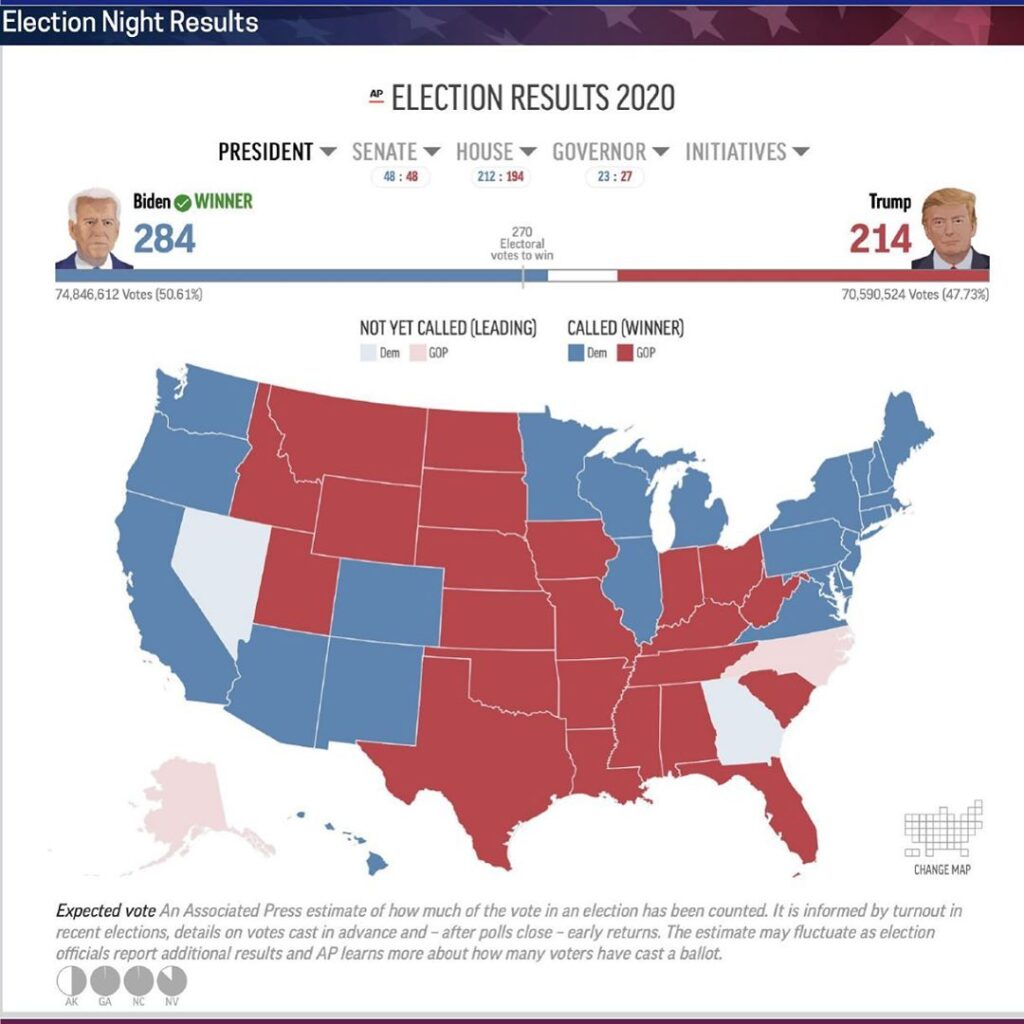 Joe Biden has been elected the 46th President of the United States. The Associat...