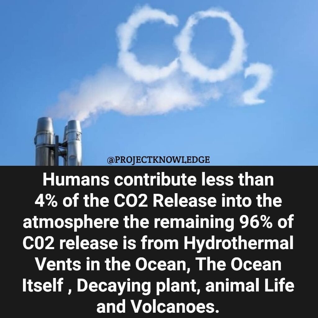 The Atmosphere Properties of the C02 Fluctuates Constantly and has been changing...